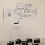 Art radio au musée